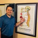 Trusted Chiropractor in San Angelo, TX